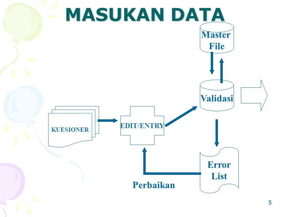 6 KELUARAN DATA Analisis dan Laporan Tabel – tabel Data clean