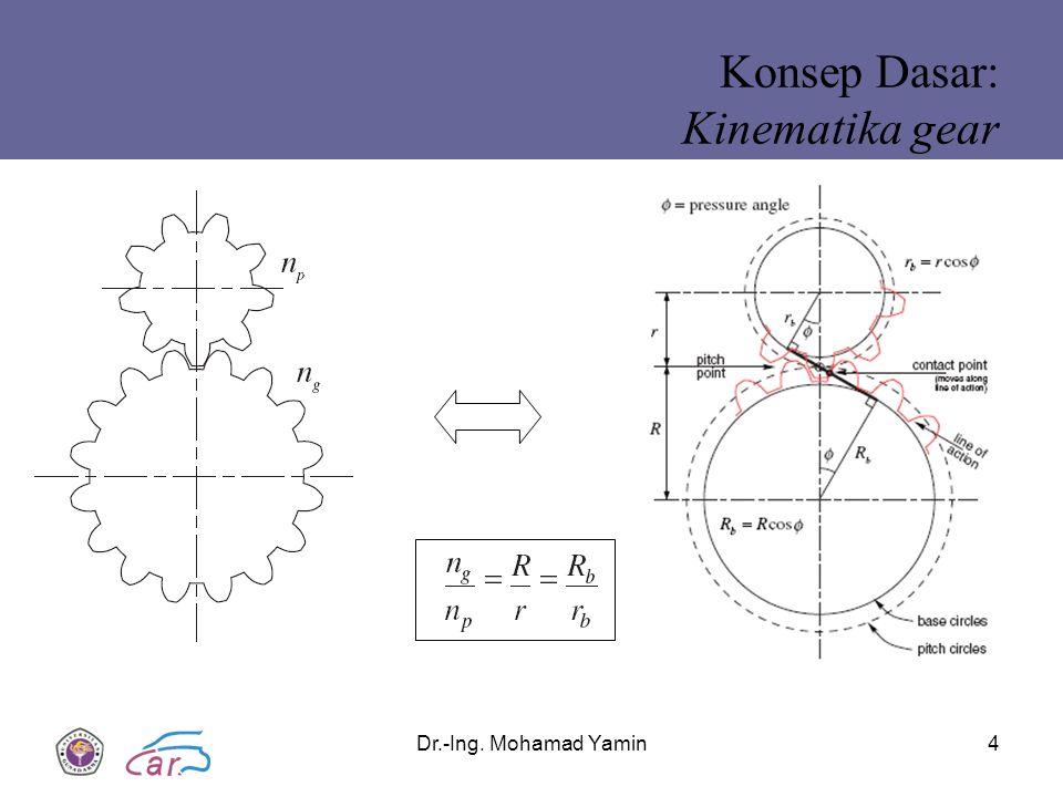 Dr.-Ing. Mohamad Yamin4 Konsep Dasar: Kinematika gear