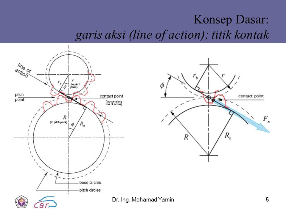 Dr.-Ing. Mohamad Yamin5 Konsep Dasar: garis aksi (line of action); titik kontak