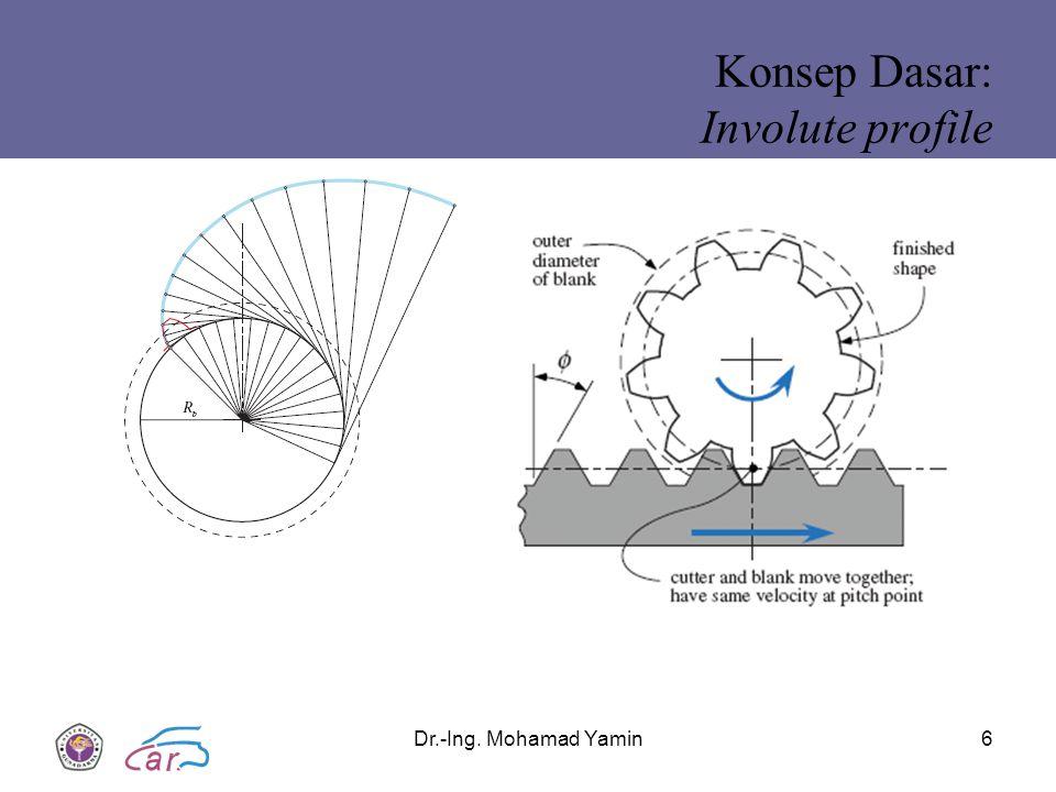 Dr.-Ing. Mohamad Yamin6 Konsep Dasar: Involute profile