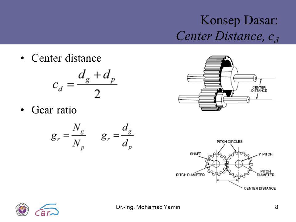 Dr.-Ing. Mohamad Yamin8 Konsep Dasar: Center Distance, c d Center distance Gear ratio