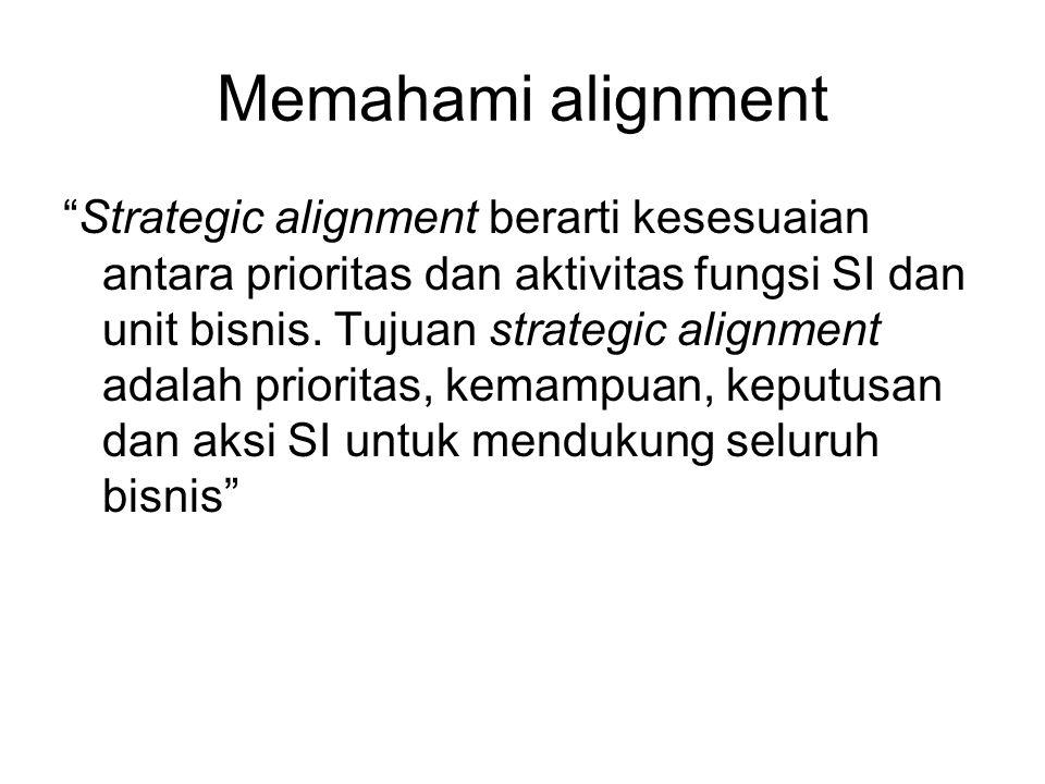 """Memahami alignment """"Strategic alignment berarti kesesuaian antara prioritas dan aktivitas fungsi SI dan unit bisnis. Tujuan strategic alignment adalah"""