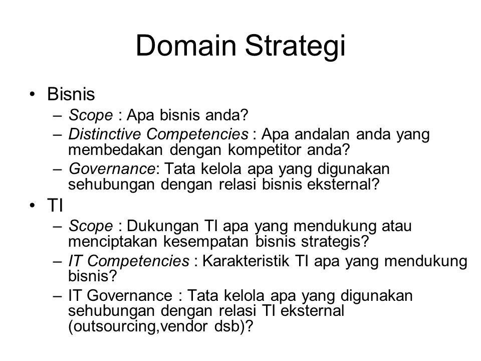 Domain Strategi Bisnis –Scope : Apa bisnis anda? –Distinctive Competencies : Apa andalan anda yang membedakan dengan kompetitor anda? –Governance: Tat