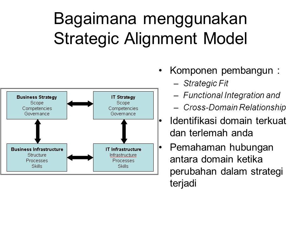Bagaimana menggunakan Strategic Alignment Model Komponen pembangun : –Strategic Fit –Functional Integration and –Cross-Domain Relationship Identifikas