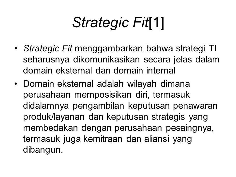Strategic Fit[1] Strategic Fit menggambarkan bahwa strategi TI seharusnya dikomunikasikan secara jelas dalam domain eksternal dan domain internal Doma