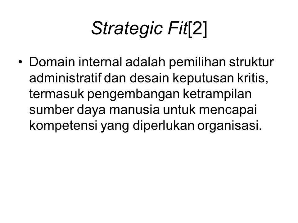 Strategic Fit[2] Domain internal adalah pemilihan struktur administratif dan desain keputusan kritis, termasuk pengembangan ketrampilan sumber daya ma