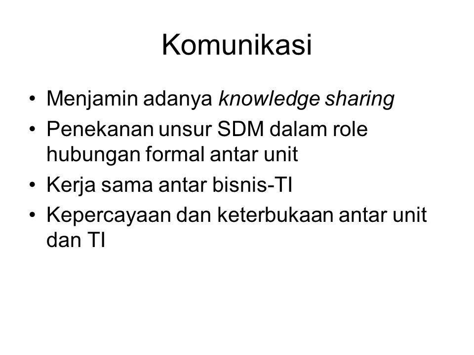 Komunikasi Menjamin adanya knowledge sharing Penekanan unsur SDM dalam role hubungan formal antar unit Kerja sama antar bisnis-TI Kepercayaan dan kete