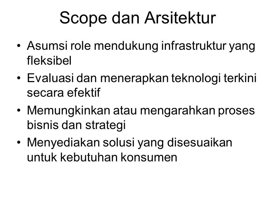 Scope dan Arsitektur Asumsi role mendukung infrastruktur yang fleksibel Evaluasi dan menerapkan teknologi terkini secara efektif Memungkinkan atau men