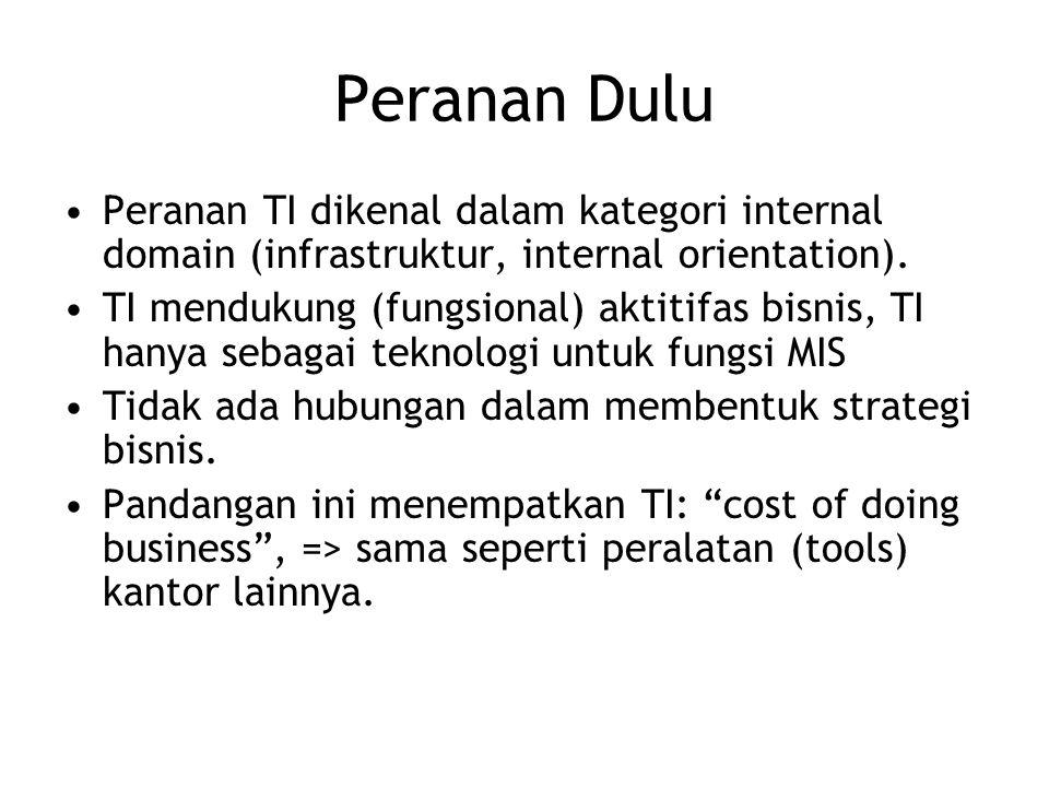 Peranan Dulu Peranan TI dikenal dalam kategori internal domain (infrastruktur, internal orientation). TI mendukung (fungsional) aktitifas bisnis, TI h