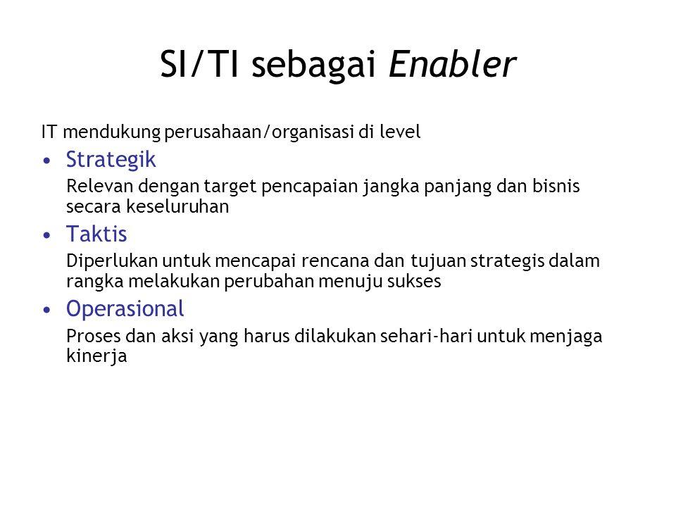 SI/TI sebagai Enabler IT mendukung perusahaan/organisasi di level Strategik Relevan dengan target pencapaian jangka panjang dan bisnis secara keseluru