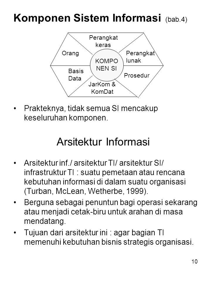 10 Komponen Sistem Informasi (bab.4) Prakteknya, tidak semua SI mencakup keseluruhan komponen. Arsitektur inf./ arsitektur TI/ arsitektur SI/ infrastr