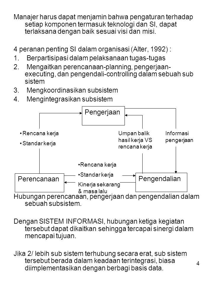 5 Pengertian SISTEM INFORMASI Sistem informasi (SI) sesungguhnya tidak harus melibatkan komputer.