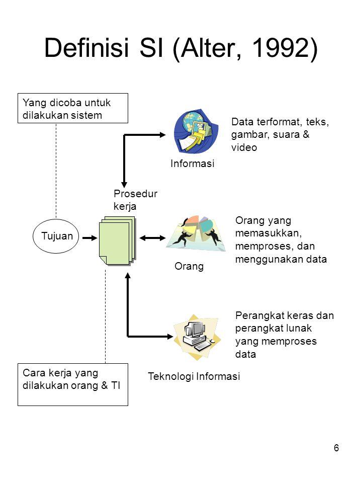 6 Definisi SI (Alter, 1992) Yang dicoba untuk dilakukan sistem Cara kerja yang dilakukan orang & TI Data terformat, teks, gambar, suara & video Orang