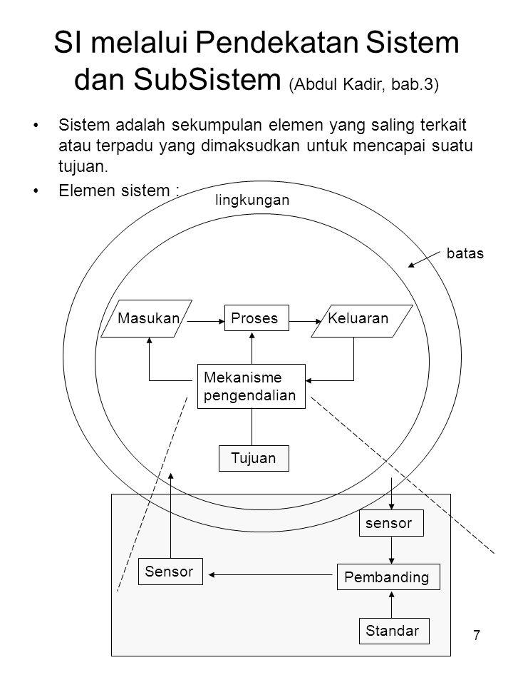 7 Sistem adalah sekumpulan elemen yang saling terkait atau terpadu yang dimaksudkan untuk mencapai suatu tujuan. Elemen sistem : SI melalui Pendekatan