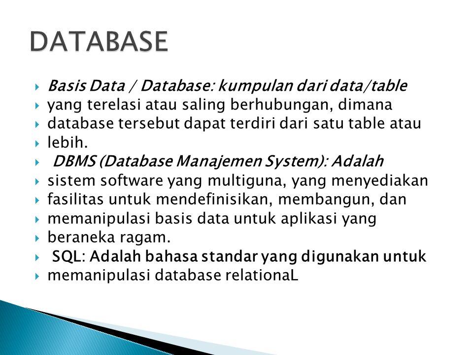  Basis Data / Database: kumpulan dari data/table  yang terelasi atau saling berhubungan, dimana  database tersebut dapat terdiri dari satu table atau  lebih.