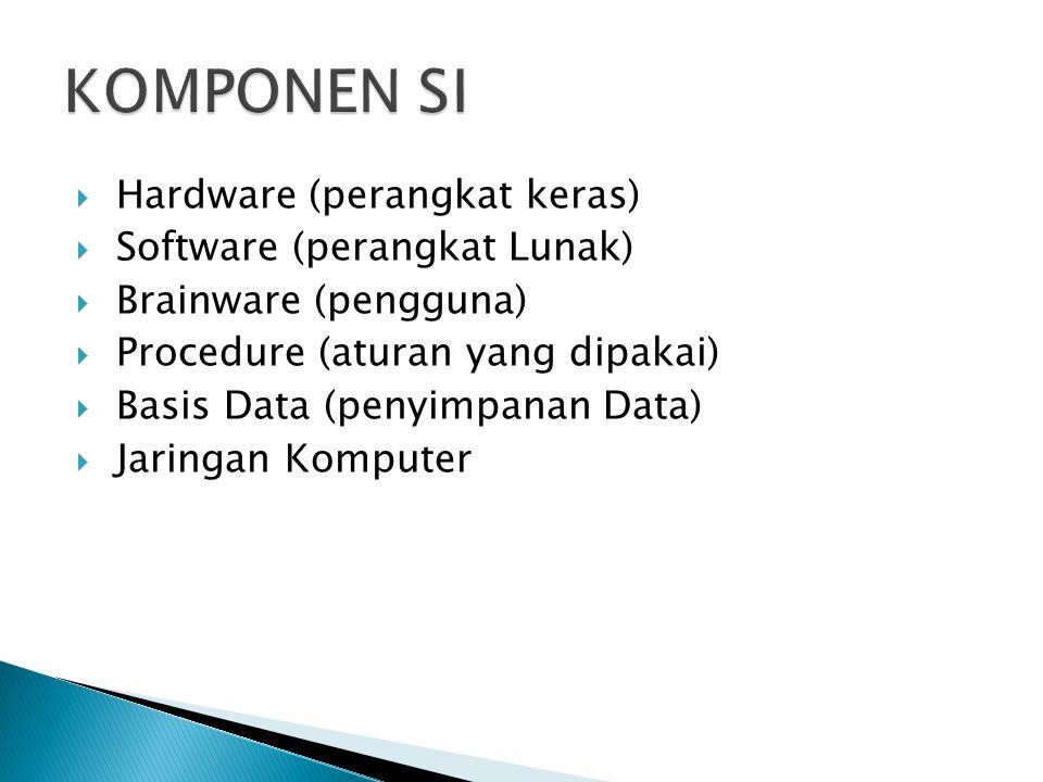  Hardware (perangkat keras)  Software (perangkat Lunak)  Brainware (pengguna)  Procedure (aturan yang dipakai)  Basis Data (penyimpanan Data)  Jaringan Komputer