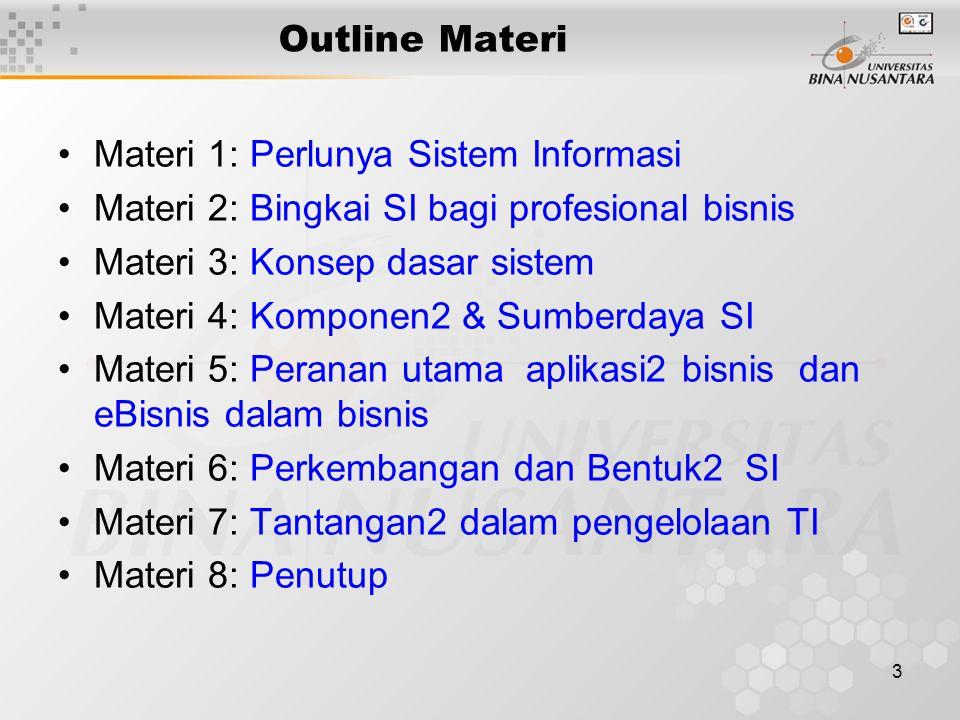 3 Outline Materi Materi 1: Perlunya Sistem Informasi Materi 2: Bingkai SI bagi profesional bisnis Materi 3: Konsep dasar sistem Materi 4: Komponen2 & Sumberdaya SI Materi 5: Peranan utama aplikasi2 bisnis dan eBisnis dalam bisnis Materi 6: Perkembangan dan Bentuk2 SI Materi 7: Tantangan2 dalam pengelolaan TI Materi 8: Penutup
