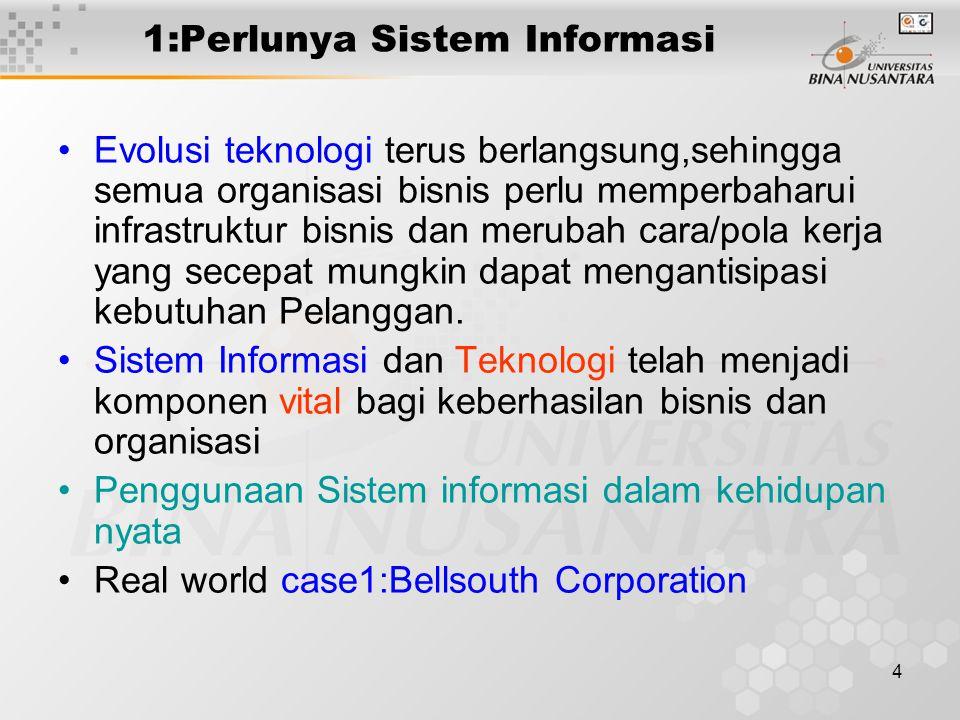 4 1:Perlunya Sistem Informasi Evolusi teknologi terus berlangsung,sehingga semua organisasi bisnis perlu memperbaharui infrastruktur bisnis dan merubah cara/pola kerja yang secepat mungkin dapat mengantisipasi kebutuhan Pelanggan.
