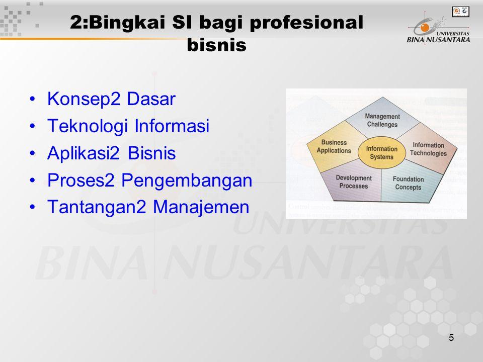5 2:Bingkai SI bagi profesional bisnis Konsep2 Dasar Teknologi Informasi Aplikasi2 Bisnis Proses2 Pengembangan Tantangan2 Manajemen