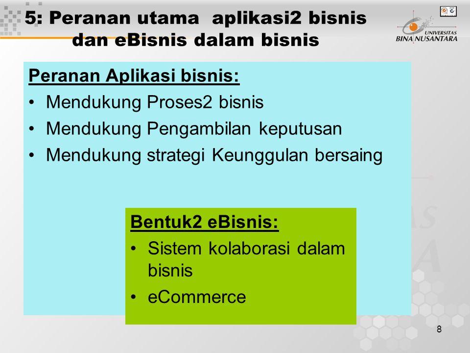 8 Peranan Aplikasi bisnis: Mendukung Proses2 bisnis Mendukung Pengambilan keputusan Mendukung strategi Keunggulan bersaing 5: Peranan utama aplikasi2 bisnis dan eBisnis dalam bisnis Bentuk2 eBisnis: Sistem kolaborasi dalam bisnis eCommerce