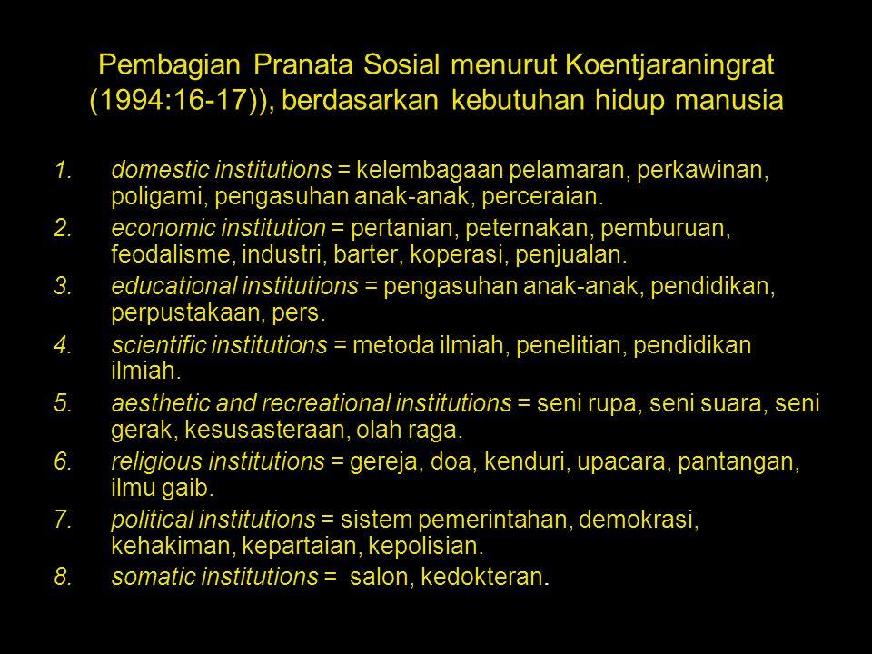 1.domestic institutions = kelembagaan pelamaran, perkawinan, poligami, pengasuhan anak-anak, perceraian. 2.economic institution = pertanian, peternaka