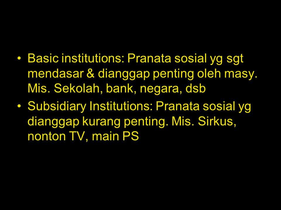 Basic institutions: Pranata sosial yg sgt mendasar & dianggap penting oleh masy. Mis. Sekolah, bank, negara, dsb Subsidiary Institutions: Pranata sosi