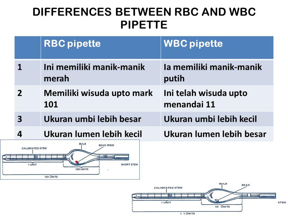DIFFERENCES BETWEEN RBC AND WBC PIPETTE RBC pipetteWBC pipette 1Ini memiliki manik-manik merah Ia memiliki manik-manik putih 2Memiliki wisuda upto mar