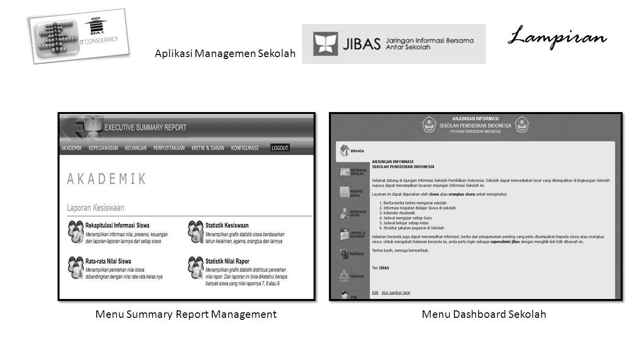 Lampiran Aplikasi Managemen Sekolah Menu Summary Report ManagementMenu Dashboard Sekolah