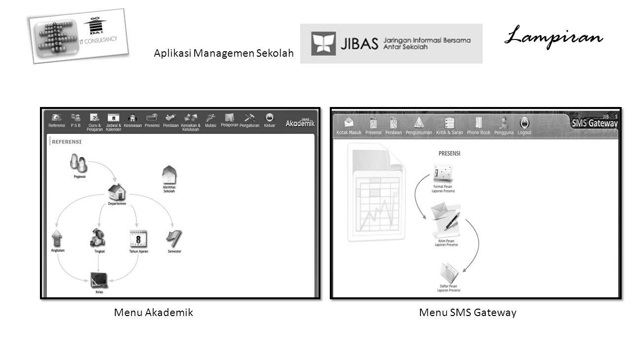 Lampiran Aplikasi Managemen Sekolah Menu AkademikMenu SMS Gateway