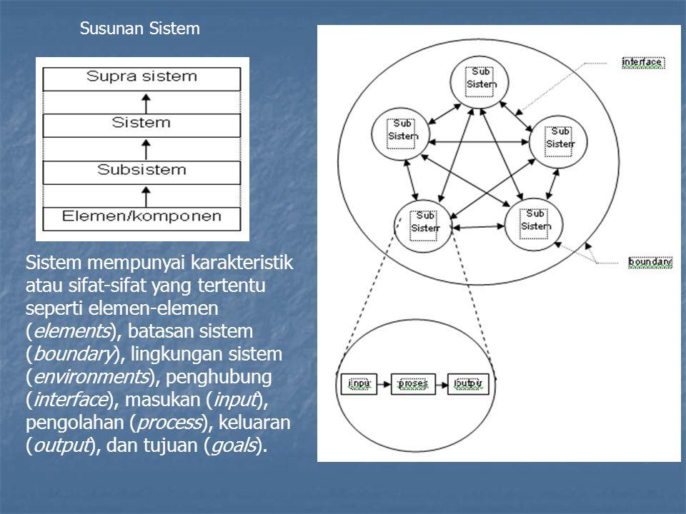Sistem mempunyai karakteristik atau sifat-sifat yang tertentu seperti elemen-elemen (elements), batasan sistem (boundary), lingkungan sistem (environm