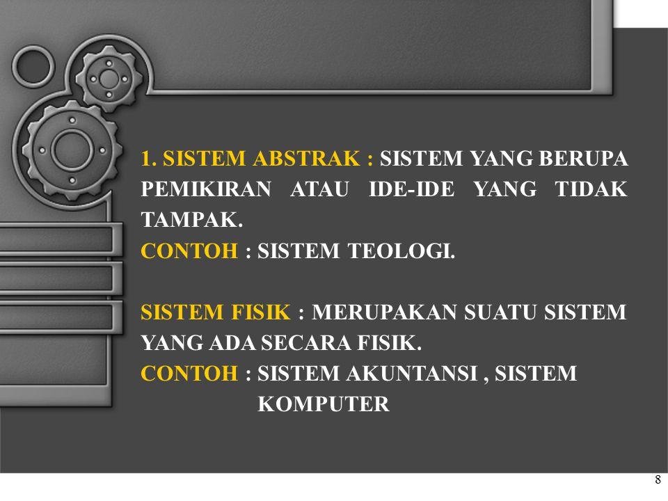8 1. SISTEM ABSTRAK : SISTEM YANG BERUPA PEMIKIRAN ATAU IDE-IDE YANG TIDAK TAMPAK. CONTOH : SISTEM TEOLOGI. SISTEM FISIK : MERUPAKAN SUATU SISTEM YANG