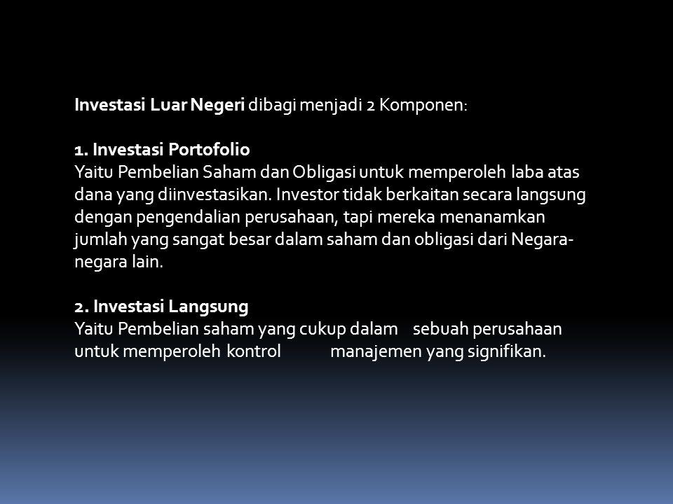 Investasi Luar Negeri dibagi menjadi 2 Komponen: 1. Investasi Portofolio Yaitu Pembelian Saham dan Obligasi untuk memperoleh laba atas dana yang diinv