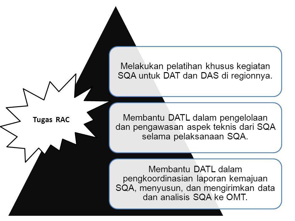 Melakukan pelatihan khusus kegiatan SQA untuk DAT dan DAS di regionnya. Membantu DATL dalam pengelolaan dan pengawasan aspek teknis dari SQA selama pe