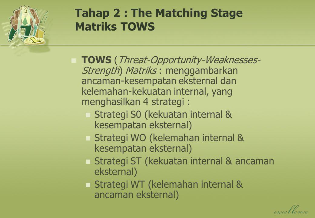 Tahap 2 : The Matching Stage Matriks TOWS TOWS (Threat-Opportunity-Weaknesses- Strength) Matriks : menggambarkan ancaman-kesempatan eksternal dan kelemahan-kekuatan internal, yang menghasilkan 4 strategi : Strategi S0 (kekuatan internal & kesempatan eksternal) Strategi WO (kelemahan internal & kesempatan eksternal) Strategi ST (kekuatan internal & ancaman eksternal) Strategi WT (kelemahan internal & ancaman eksternal)