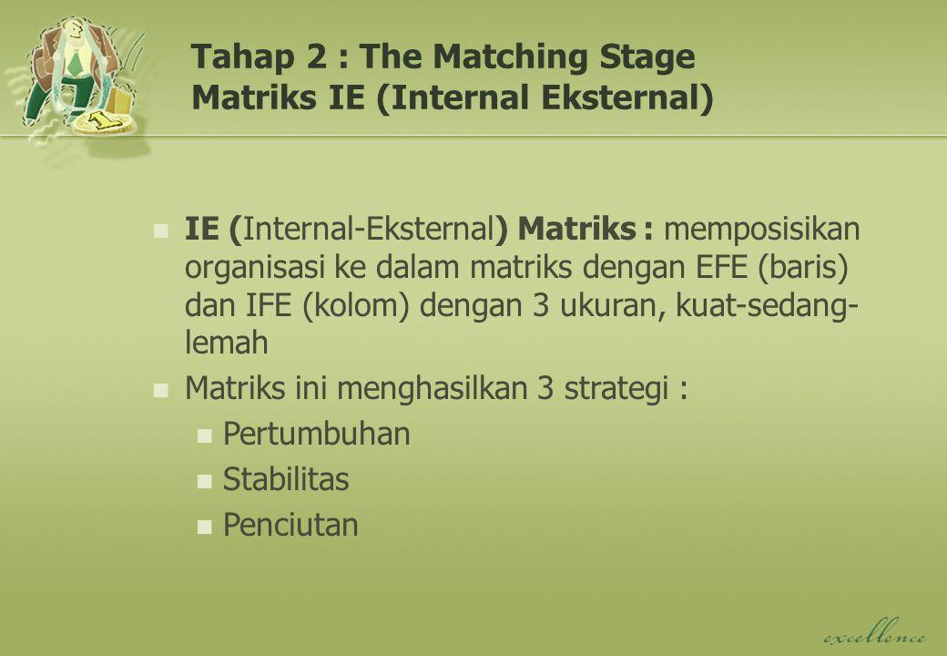 Tahap 2 : The Matching Stage Matriks IE (Internal Eksternal) IE (Internal-Eksternal) Matriks : memposisikan organisasi ke dalam matriks dengan EFE (baris) dan IFE (kolom) dengan 3 ukuran, kuat-sedang- lemah Matriks ini menghasilkan 3 strategi : Pertumbuhan Stabilitas Penciutan