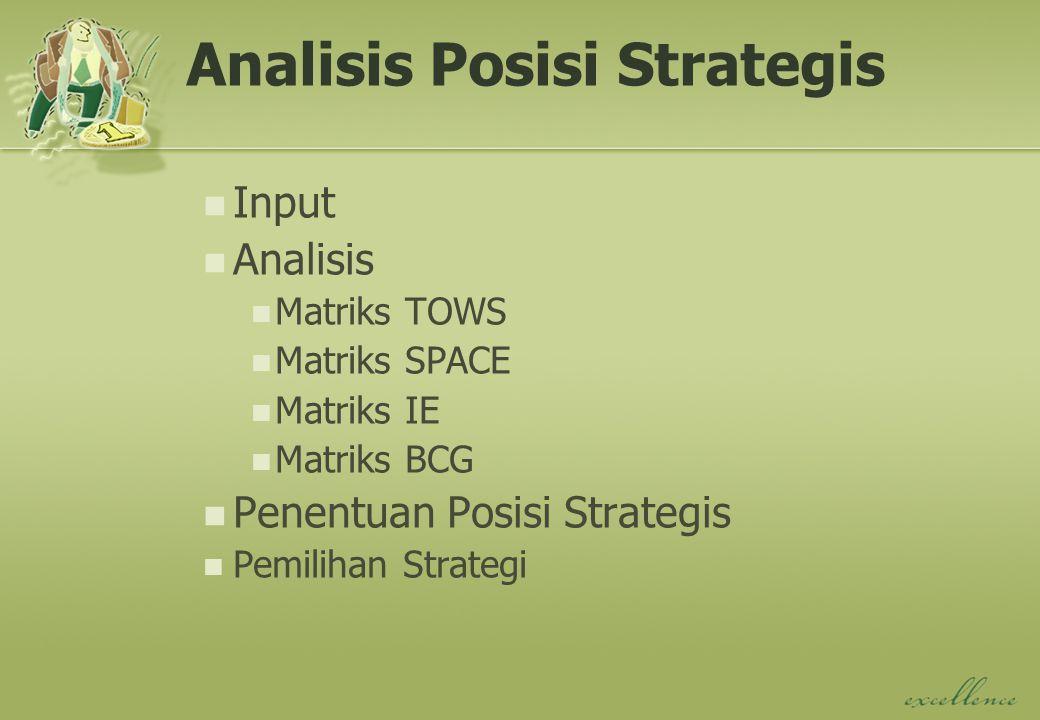 Analisis Posisi Strategis Input Analisis Matriks TOWS Matriks SPACE Matriks IE Matriks BCG Penentuan Posisi Strategis Pemilihan Strategi