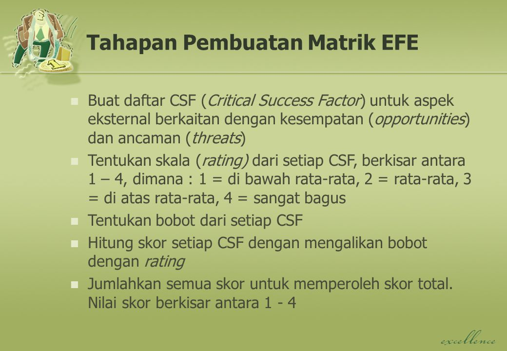 Matriks EFE Key External FactorsRatingBobotSkor Peluang (Opportunities) Ancaman (Threats) Total