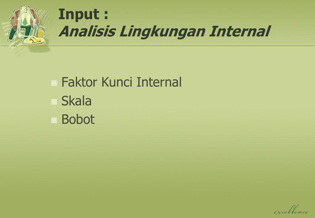 Input : Analisis Lingkungan Internal Faktor Kunci Internal Skala Bobot