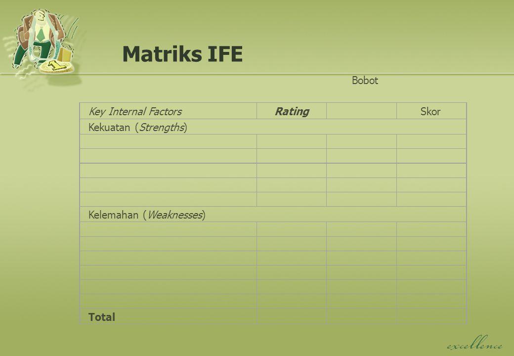 Matriks IFE Key Internal FactorsRatingSkor Kekuatan (Strengths) Kelemahan (Weaknesses) Total Bobot