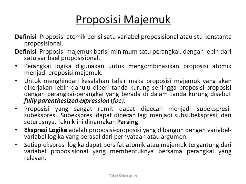 Proposisi Majemuk Definisi Proposisi atomik berisi satu variabel proposisional atau stu konstanta proposisional. Definisi Proposisi majemuk berisi min