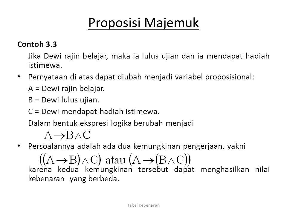 Proposisi Majemuk Contoh 3.3 Jika Dewi rajin belajar, maka ia lulus ujian dan ia mendapat hadiah istimewa. Pernyataan di atas dapat diubah menjadi var