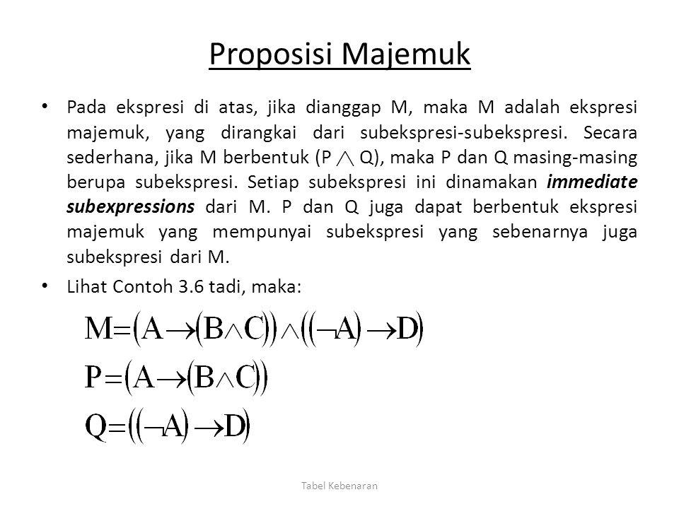 Proposisi Majemuk Pada ekspresi di atas, jika dianggap M, maka M adalah ekspresi majemuk, yang dirangkai dari subekspresi-subekspresi. Secara sederhan