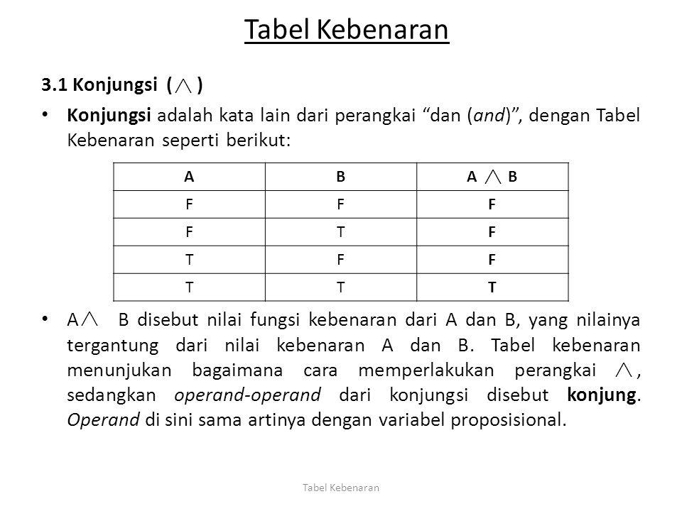 "Tabel Kebenaran 3.1 Konjungsi ( ) Konjungsi adalah kata lain dari perangkai ""dan (and)"", dengan Tabel Kebenaran seperti berikut: A B disebut nilai fun"