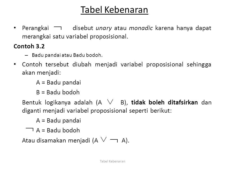 Tabel Kebenaran Perangkai disebut unary atau monadic karena hanya dapat merangkai satu variabel proposisional. Contoh 3.2 – Badu pandai atau Badu bodo