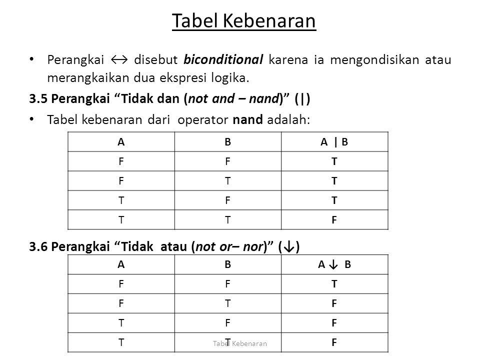 """Tabel Kebenaran Perangkai ↔ disebut biconditional karena ia mengondisikan atau merangkaikan dua ekspresi logika. 3.5 Perangkai """"Tidak dan (not and – n"""