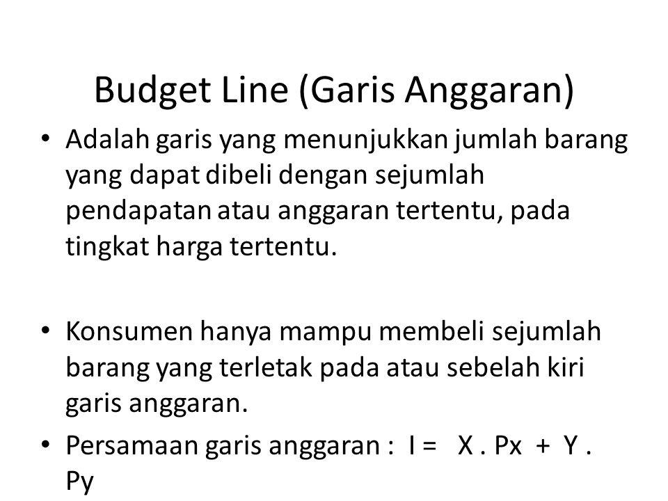 Budget Line (Garis Anggaran) Adalah garis yang menunjukkan jumlah barang yang dapat dibeli dengan sejumlah pendapatan atau anggaran tertentu, pada tingkat harga tertentu.