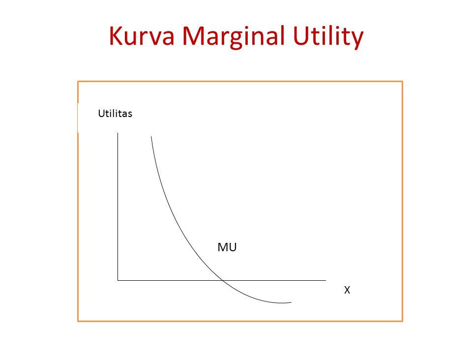 PERILAKU KONSUMEN DENGAN PENDEKATAN KURVA INDIFEREN / ORDINAL Pendekatan ini mempunyai asumsi : Rationality ; konsumen diasumsikan rasional artinya ia memaksimalkan utility dengan pendapatan pada harga pasar tertentu.