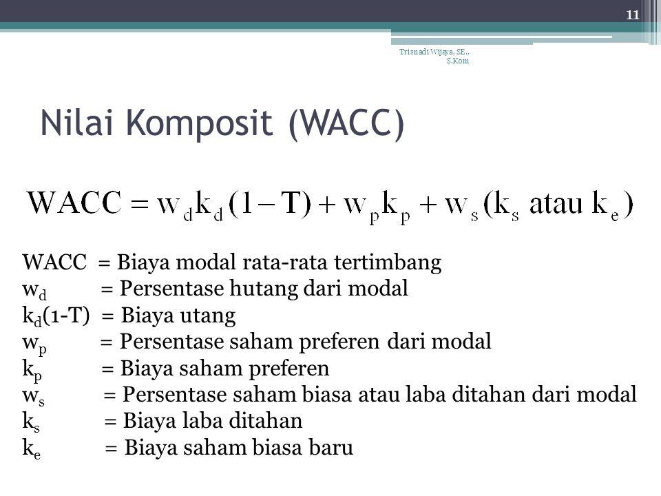Nilai Komposit (WACC) 11 Trisnadi Wijaya, SE., S.Kom WACC = Biaya modal rata-rata tertimbang w d = Persentase hutang dari modal k d (1-T) = Biaya utang w p = Persentase saham preferen dari modal k p = Biaya saham preferen w s = Persentase saham biasa atau laba ditahan dari modal k s = Biaya laba ditahan k e = Biaya saham biasa baru