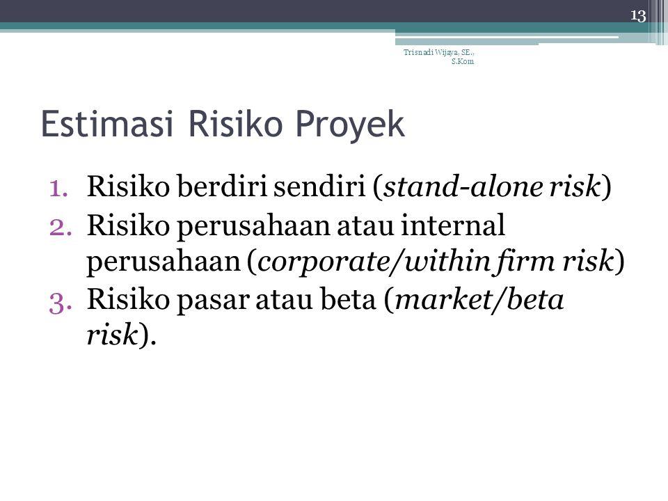 Estimasi Risiko Proyek 1.Risiko berdiri sendiri (stand-alone risk) 2.Risiko perusahaan atau internal perusahaan (corporate/within firm risk) 3.Risiko pasar atau beta (market/beta risk).