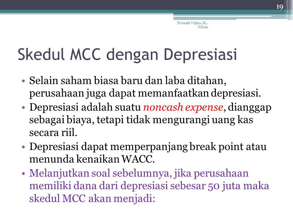 Skedul MCC dengan Depresiasi Selain saham biasa baru dan laba ditahan, perusahaan juga dapat memanfaatkan depresiasi.